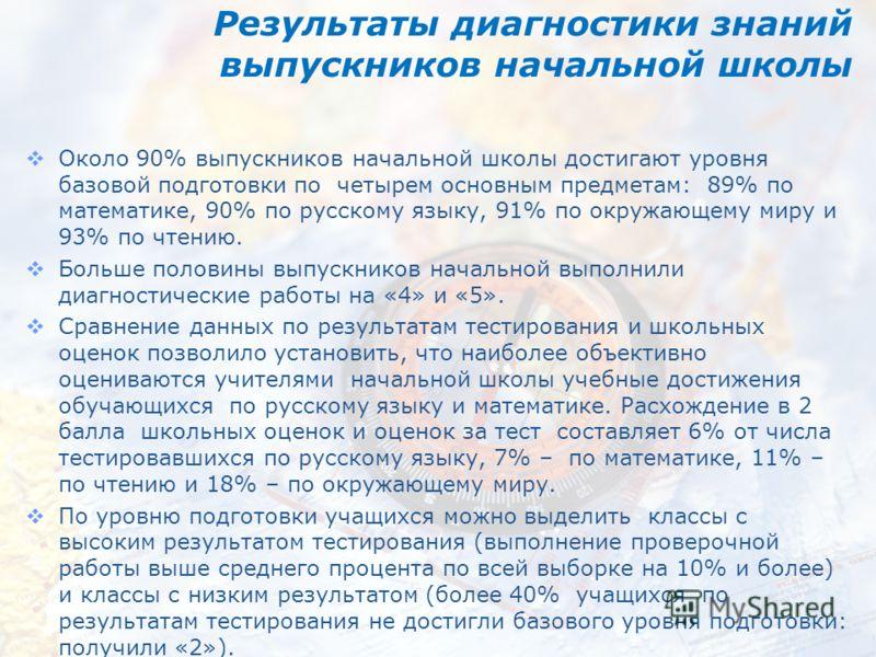 Результаты диагностики знаний выпускников начальной школы Около 90% выпускников начальной школы достигают уровня базовой подготовки по четырем основным предметам: 89% по математике, 90% по русскому языку, 91% по окружающему миру и 93% по чтению. Боль