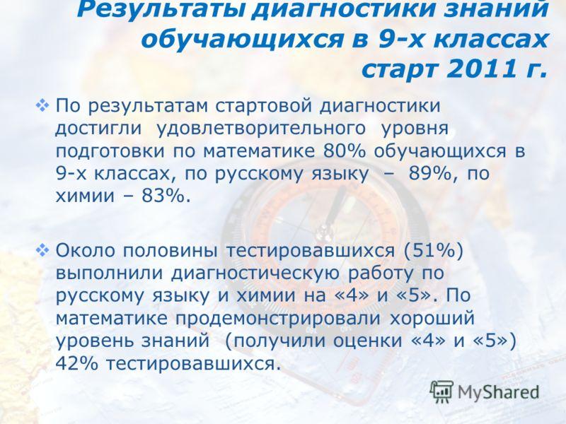 Результаты диагностики знаний обучающихся в 9-х классах старт 2011 г. По результатам стартовой диагностики достигли удовлетворительного уровня подготовки по математике 80% обучающихся в 9-х классах, по русскому языку – 89%, по химии – 83%. Около поло