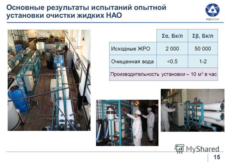 Основные результаты испытаний опытной установки очистки жидких НАО Σα, Бк/лΣβ, Бк/л Исходные ЖРО2 00050 000 Очищенная вода