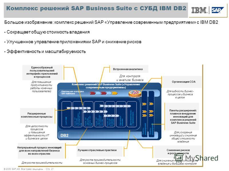 © 2009 SAP AG. Все права защищены. / Стр. 21 Комплекс решений SAP Business Suite с СУБД IBM DB2 Большое изображение: комплекс решений SAP «Управление современным предприятием» с IBM DB2 Сокращает общую стоимость владения Улучшенное управление приложе