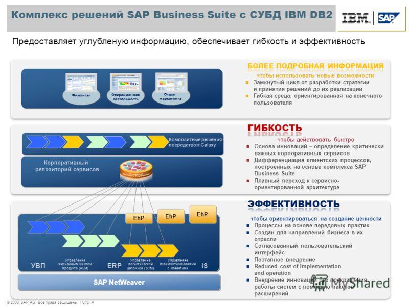 © 2009 SAP AG. Все права защищены. / Стр. 4 Комплекс решений SAP Business Suite с СУБД IBM DB2 SAP NetWeaver ERP Управление жизненным циклом продукта (PLM) Управление логистической цепочкой (SCM) УВП Управление взаимоотношениями с клиентами IS EhP Ко