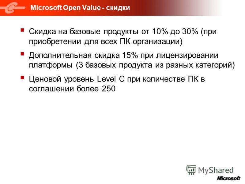 Microsoft Open Value - скидки Скидка на базовые продукты от 10% до 30% (при приобретении для всех ПК организации) Дополнительная скидка 15% при лицензировании платформы (3 базовых продукта из разных категорий) Ценовой уровень Level C при количестве П