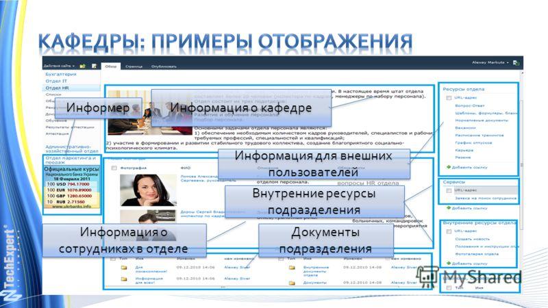 Информер Документы подразделения Информация о сотрудниках в отделе Информация о кафедре Информация для внешних пользователей Внутренние ресурсы подразделения