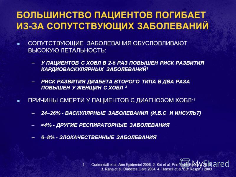 БОЛЬШИНСТВО ПАЦИЕНТОВ ПОГИБАЕТ ИЗ-ЗА СОПУТСТВУЮЩИХ ЗАБОЛЕВАНИЙ СОПУТСТВУЮЩИЕ ЗАБОЛЕВАНИЯ ОБУСЛОВЛИВАЮТ ВЫСОКУЮ ЛЕТАЛЬНОСТЬ: –У ПАЦИЕНТОВ С ХОБЛ В 2-5 РАЗ ПОВЫШЕН РИСК РАЗВИТИЯ КАРДИОВАСКУЛЯРНЫХ ЗАБОЛЕВАНИЙ 1 –РИСК РАЗВИТИЯ ДИАБЕТА ВТОРОГО ТИПА В ДВА
