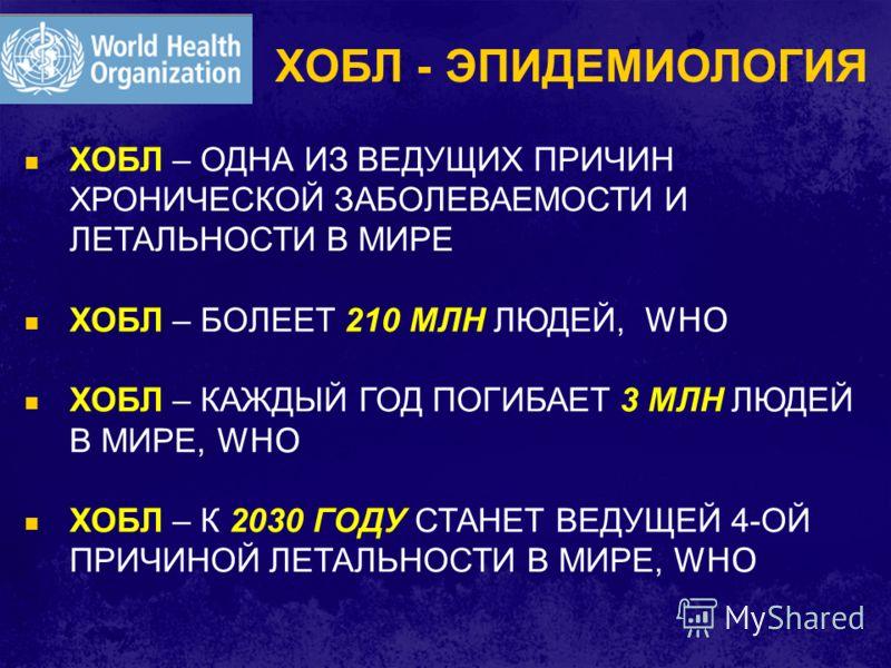 ХОБЛ - ЭПИДЕМИОЛОГИЯ ХОБЛ – ОДНА ИЗ ВЕДУЩИХ ПРИЧИН ХРОНИЧЕСКОЙ ЗАБОЛЕВАЕМОСТИ И ЛЕТАЛЬНОСТИ В МИРЕ ХОБЛ – БОЛЕЕТ 210 МЛН ЛЮДЕЙ, WHO ХОБЛ – КАЖДЫЙ ГОД ПОГИБАЕТ 3 МЛН ЛЮДЕЙ В МИРЕ, WHO ХОБЛ – К 2030 ГОДУ СТАНЕТ ВЕДУЩЕЙ 4-ОЙ ПРИЧИНОЙ ЛЕТАЛЬНОСТИ В МИРЕ,