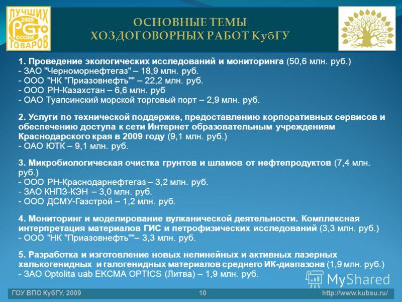 1. Проведение экологических исследований и мониторинга (50,6 млн. руб.) - ЗАО