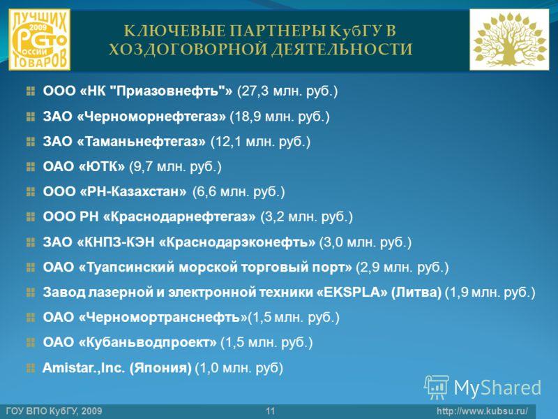 ООО «НК