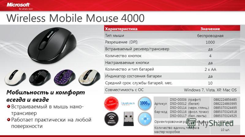 Wireless Mobile Mouse 4000 Мобильность и комфорт всегда и везде Встраиваемый в мышь нано- трансивер Работает практически на любой поверхности ХарактеристикаЗначение Тип мышибеспроводная Разрешение (DPI)1000 Встраиваемый ресивер/трансиверда Количество