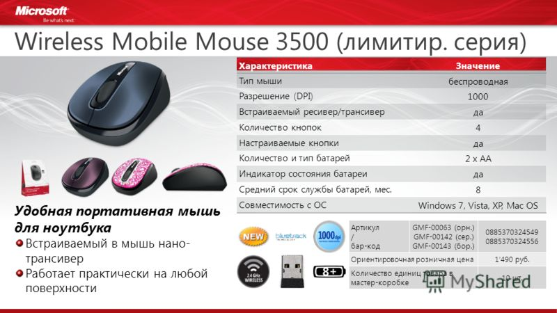 Wireless Mobile Mouse 3500 (лимитир. серия) Артикул / бар-код GMF-00063 (орн.) GMF-00142 (сер.) GMF-00143 (бор.) 0885370324549 0885370324556 Ориентировочная розничная цена1490 руб. Количество единиц товара в мастер-коробке 10 шт. Удобная портативная