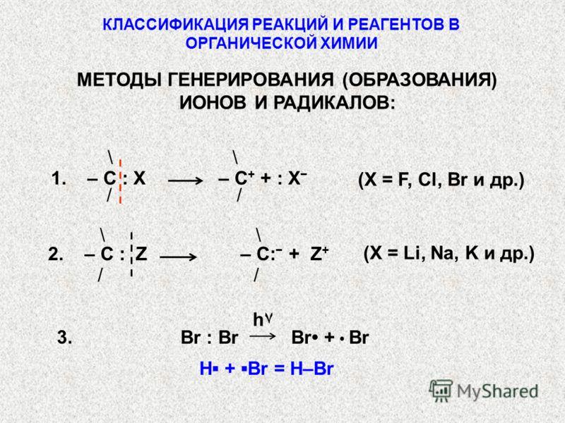 КЛАССИФИКАЦИЯ РЕАКЦИЙ И РЕАГЕНТОВ В ОРГАНИЧЕСКОЙ ХИМИИ МЕТОДЫ ГЕНЕРИРОВАНИЯ (ОБРАЗОВАНИЯ) ИОНОВ И РАДИКАЛОВ: (X = F, Cl, Br и др.) 2. – С : Z – С: + Z + \ \ / (X = Li, Na, K и др.) 1. – С : X – С + + : X \ \ / Br : Br Br + Br h٧h٧ 3. H + Br = H–Br
