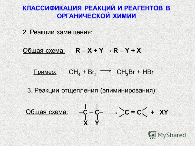 КЛАССИФИКАЦИЯ РЕАКЦИЙ И РЕАГЕНТОВ В ОРГАНИЧЕСКОЙ ХИМИИ СН 4 + Br 2 CH 3 Br + HBr R – X + Y R – Y + XОбщая схема: 2. Реакции замещения: Пример: 3. Реакции отщепления (элиминирования): –C – C– C = C + XY X Y