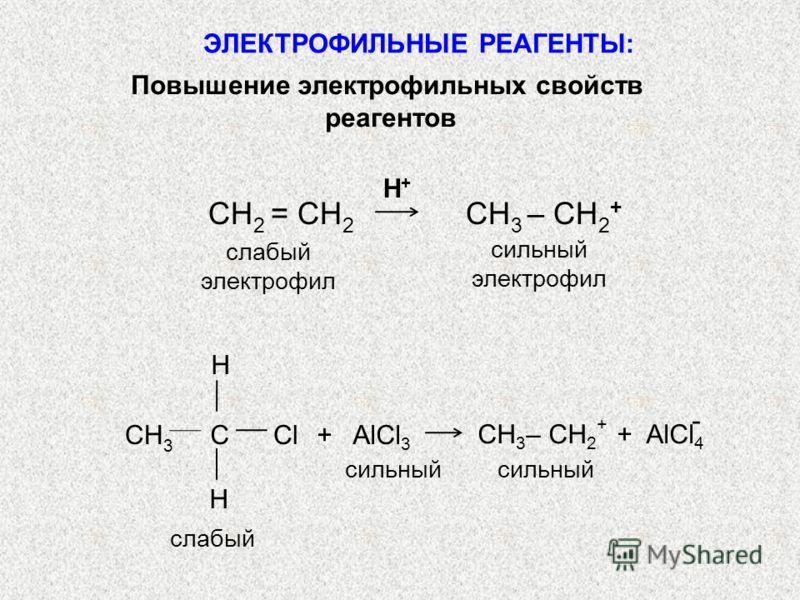 СН 2 = СН 2 СН 3 – СН 2 + Н+Н+ - слабый электрофил С H H CН3CН3 Cl+ AlCl 3 СН 3 – СН 2 + + AlCl 4 Повышение электрофильных свойств реагентов сильный электрофил слабый сильный ЭЛЕКТРОФИЛЬНЫЕ РЕАГЕНТЫ: