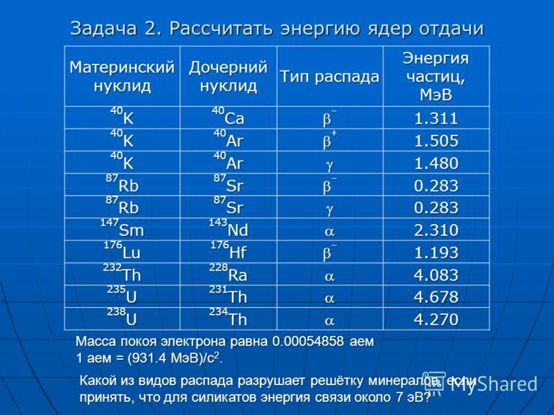 Задача 2. Рассчитать энергию ядер отдачи Масса покоя электрона равна 0.00054858 аем 1 аем = (931.4 МэВ)/с 2. Материнский нуклид Дочерний нуклид Тип распада Энергия частиц, МэВ 40 K 40 Ca 1.311 40 K 40 Ar 1.505 40 K 40 Ar 1.480 87 Rb 87 Sr 0.283 87 Rb
