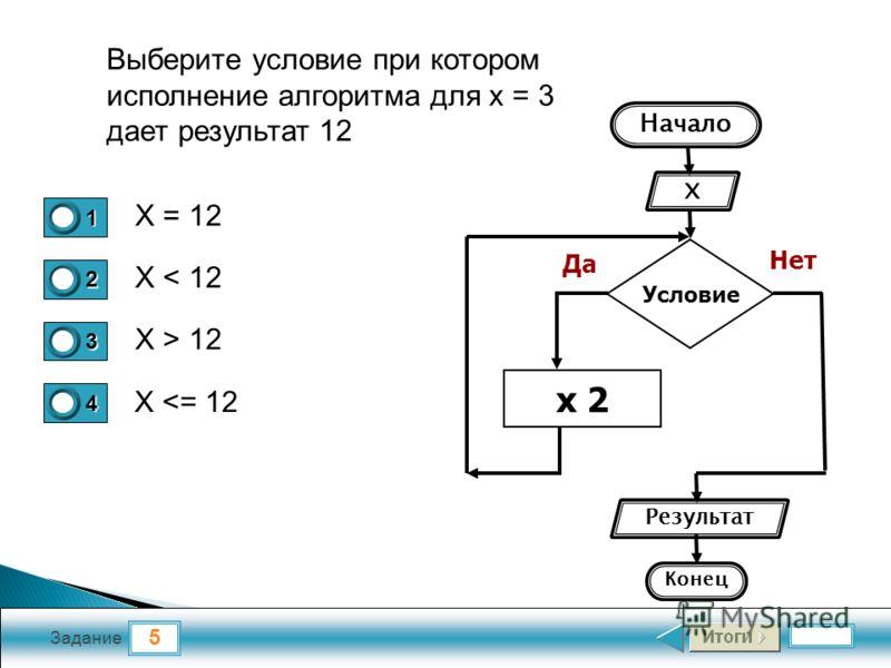 5 Задание X = 12 X < 12 X > 12 1 2 3 4 Выберите условие при котором исполнение алгоритма для x = 3 дает результат 12 Условие x 2 x Результат Начало Конец Да Нет X