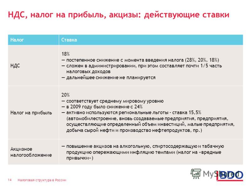 Налоговая структура в России 14 НДС, налог на прибыль, акцизы: действующие ставки НалогСтавка НДС 18% постепенное снижение с момента введения налога (28%, 20%, 18%) сложен в администрировании, при этом составляет почти 1/5 часть налоговых доходов дал