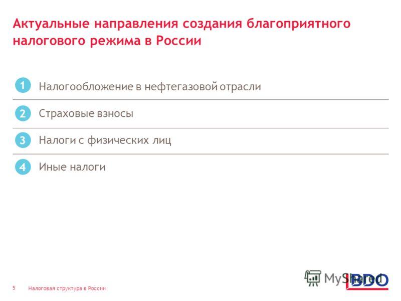 Налоговая структура в России 5 Актуальные направления создания благоприятного налогового режима в России Налогообложение в нефтегазовой отрасли Страховые взносы Налоги с физических лиц Иные налоги 4 1 2 3