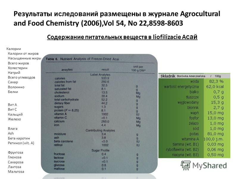 Результаты иследований размещены в журнале Agrocultural and Food Chemistry (2006),Vol 54, No 22,8598-8603 Содержание питательных веществ в liofilizacie А сай Калории Калории от жиров Насыщенные жиры Всего жиров Холестерин Натрий Всего углеводов Сахар