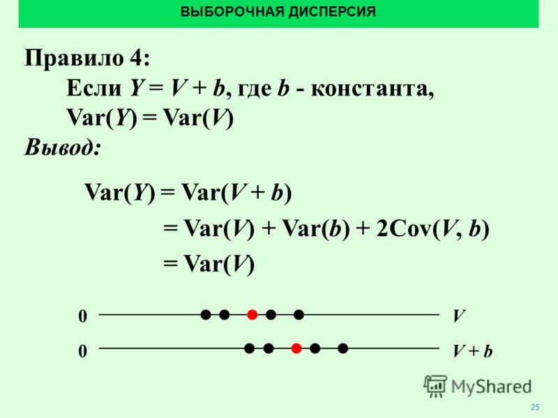 ВЫБОРОЧНАЯ ДИСПЕРСИЯ 25 Правило 4: Если Y = V + b, где b - константа, Var(Y) = Var(V) Вывод: Var(Y) = Var(V + b) = Var(V) + Var(b) + 2Cov(V, b) = Var(V) 0 0V + b V