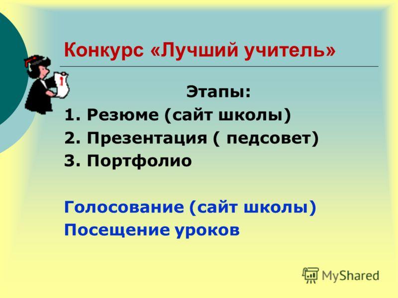 Конкурс «Лучший учитель» Этапы: 1. Резюме (сайт школы) 2. Презентация ( педсовет) 3. Портфолио Голосование (сайт школы) Посещение уроков