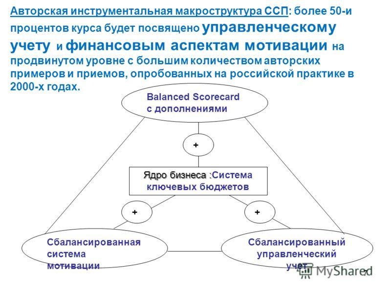 Авторская инструментальная макроструктура ССП: более 50-и процентов курса будет посвящено управленческому учету и финансовым аспектам мотивации на продвинутом уровне с большим количеством авторских примеров и приемов, опробованных на российской практ