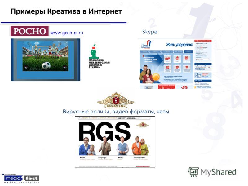 Примеры Креатива в Интернет www.go-o-ol.ruwww.go-o-ol.ru. Skype Вирусные ролики, видео форматы, чаты