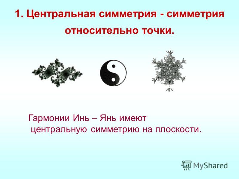 Виды симметрии: Симметрия относительно точки (центральная симметрия); Симметрия относительно прямой (осевая или зеркальная симметрия); Симметрия относительно плоскости. Поворот. Параллельный перенос.