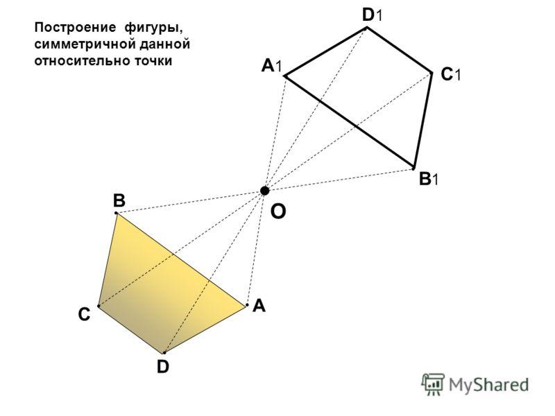 1. Центральная симметрия - симметрия относительно точки. Гармонии Инь – Янь имеют центральную симметрию на плоскости.