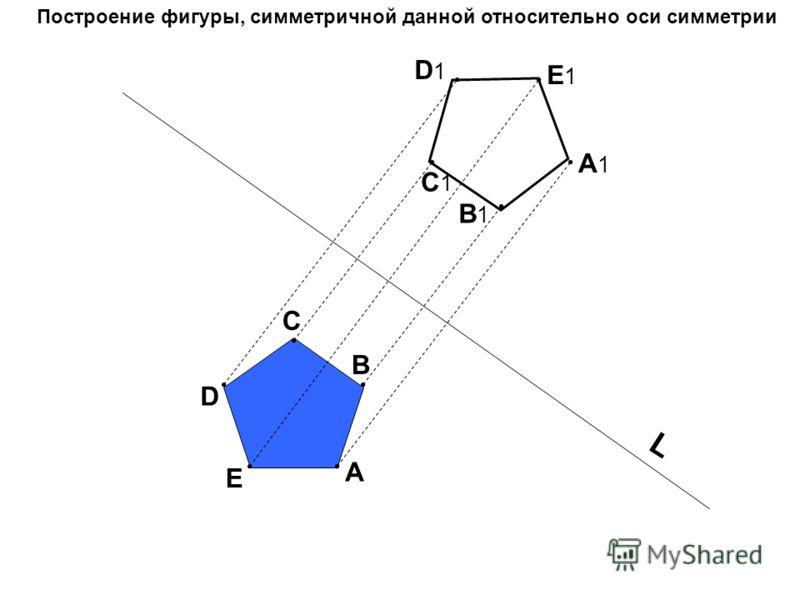 3. Зеркальная симметрия - симметрия относительно плоскости, в природе называется билатеральной симметрией.