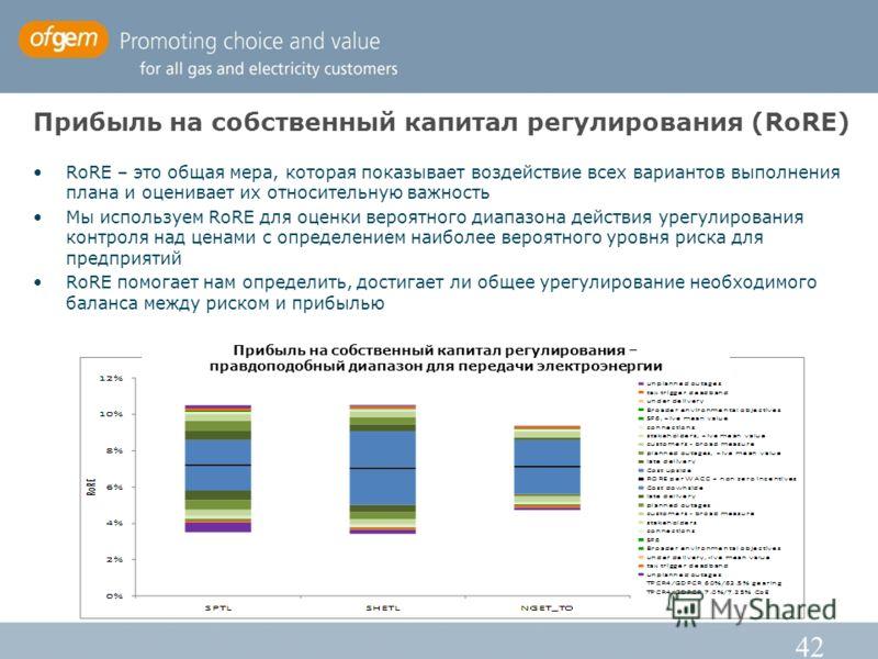 42 Прибыль на собственный капитал регулирования (RoRE) RoRE – это общая мера, которая показывает воздействие всех вариантов выполнения плана и оценивает их относительную важность Мы используем RoRE для оценки вероятного диапазона действия урегулирова