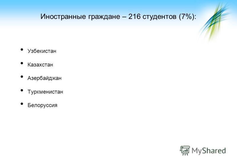 Иностранные граждане – 216 студентов (7%): Узбекистан Казахстан Азербайджан Туркменистан Белоруссия