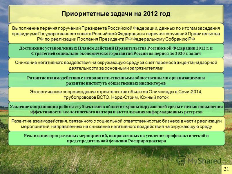 Приоритетные задачи на 2012 год Развитие взаимодействия, связанного с социальной ответственностью бизнеса в части реализации мероприятий, направленных на снижение негативного воздействия на окружающую среду Выполнение перечня поручений Президента Рос