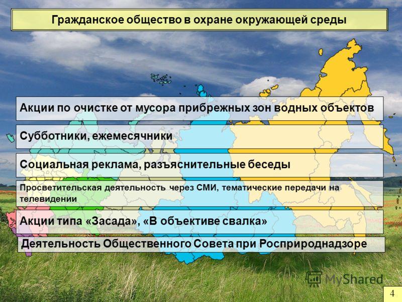 Гражданское общество в охране окружающей среды 4 Акции по очистке от мусора прибрежных зон водных объектов Субботники, ежемесячники Социальная реклама, разъяснительные беседы Просветительская деятельность через СМИ, тематические передачи на телевиден