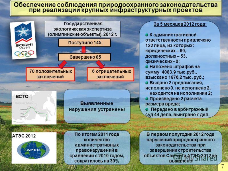 Обеспечение соблюдения природоохранного законодательства при реализации крупных инфраструктурных проектов За 5 месяцев 2012 года: К административной ответственности привлечено 122 лица, из которых: юридических – 69, должностных – 53, физических - 0;