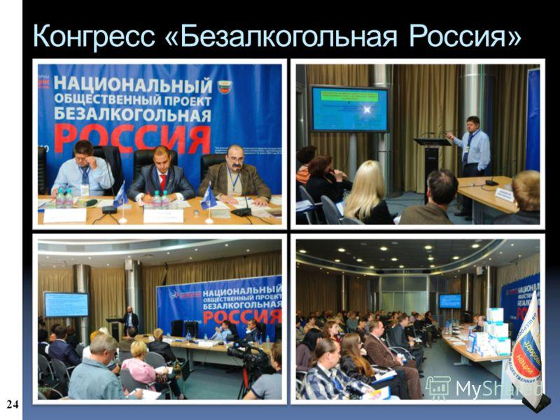Конгресс «Безалкогольная Россия» 24