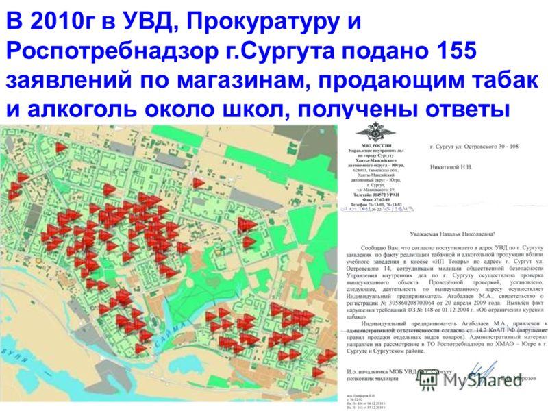 В 2010г в УВД, Прокуратуру и Роспотребнадзор г.Сургута подано 155 заявлений по магазинам, продающим табак и алкоголь около школ, получены ответы