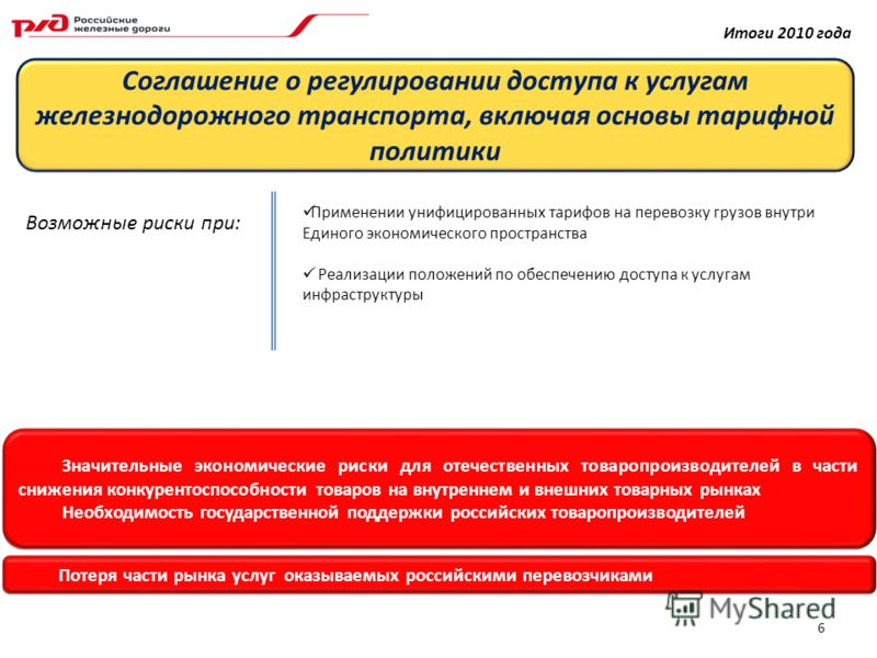 Значительные экономические риски для отечественных товаропроизводителей в части снижения конкурентоспособности товаров на внутреннем и внешних товарных рынках Необходимость государственной поддержки российских товаропроизводителей Соглашение о регули