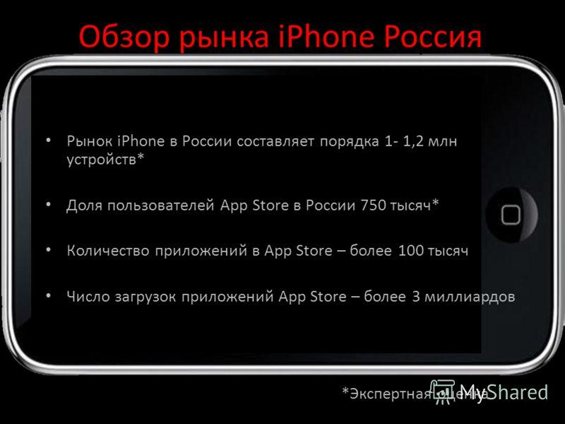Обзор рынка iPhone Россия Рынок iPhone в России составляет порядка 1- 1,2 млн устройств* Доля пользователей App Store в России 750 тысяч* Количество приложений в App Store – более 100 тысяч Число загрузок приложений App Store – более 3 миллиардов *Эк