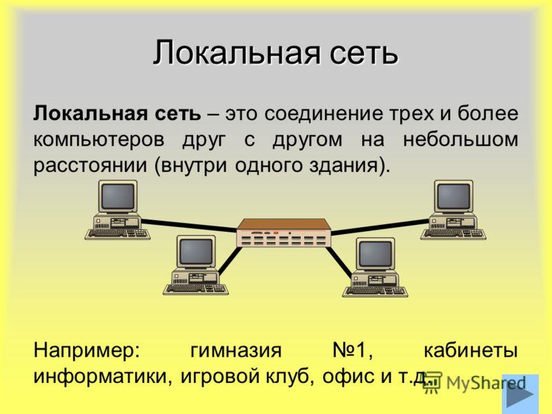 10 Локальная сеть Локальная сеть – это соединение трех и более компьютеров друг с другом на небольшом расстоянии (внутри одного здания). Например: гимназия 1, кабинеты информатики, игровой клуб, офис и т.д.