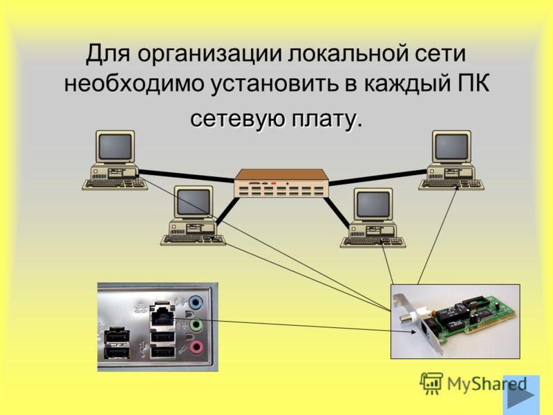 13 сетевую плату Для организации локальной сети необходимо установить в каждый ПК сетевую плату.