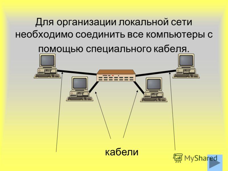 14 Для организации локальной сети необходимо соединить все компьютеры с помощью специального кабеля. кабели