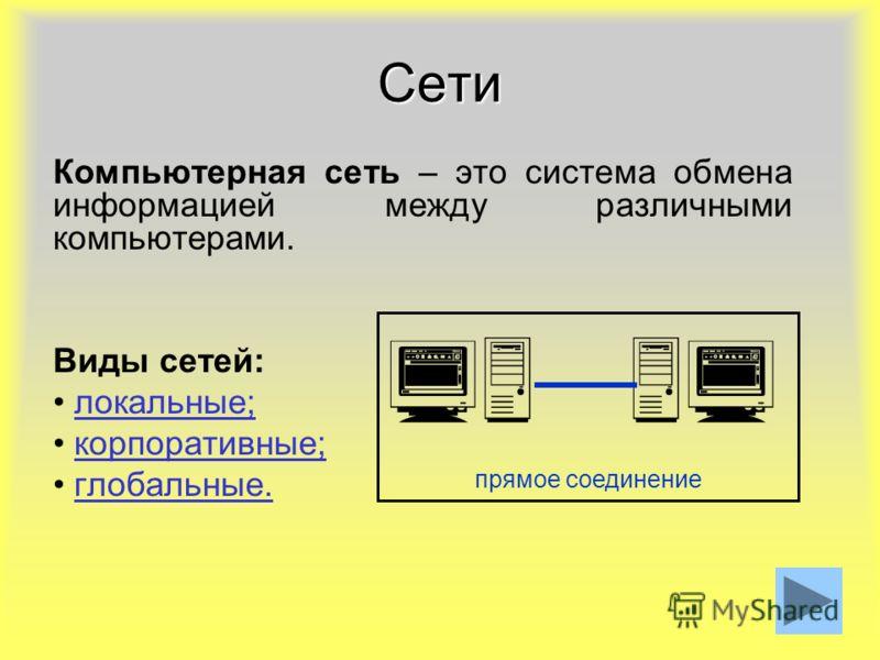 9 Сети Компьютерная сеть – это система обмена информацией между различными компьютерами. Виды сетей: локальные; корпоративные; глобальные. прямое соединение