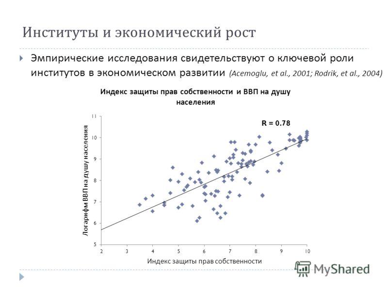 Институты и экономический рост Эмпирические исследования свидетельствуют о ключевой роли институтов в экономическом развитии (Acemoglu, et al., 2001; Rodrik, et al., 2004)