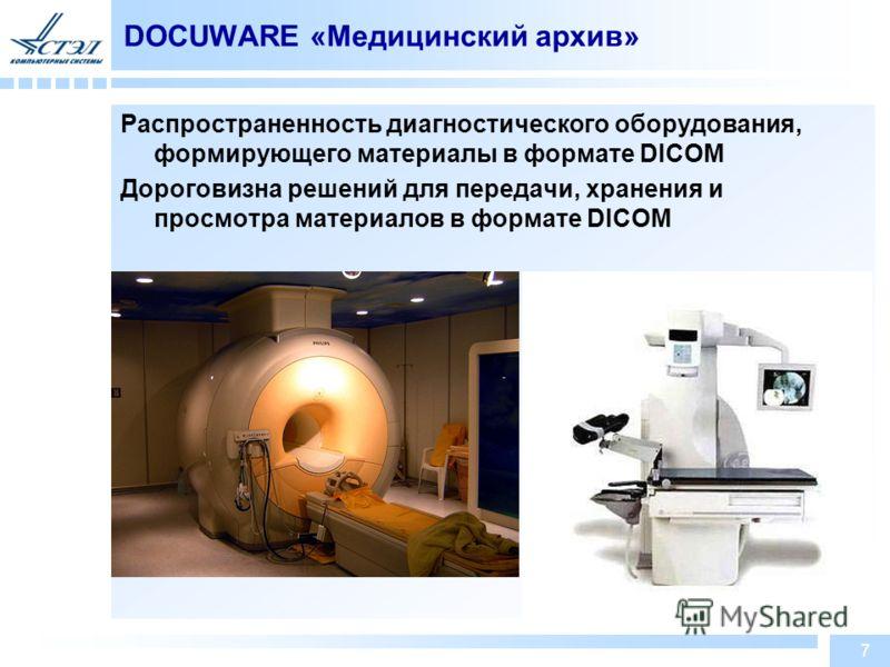 DOCUWARE «Медицинский архив» 7 Распространенность диагностического оборудования, формирующего материалы в формате DICOM Дороговизна решений для передачи, хранения и просмотра материалов в формате DICOM