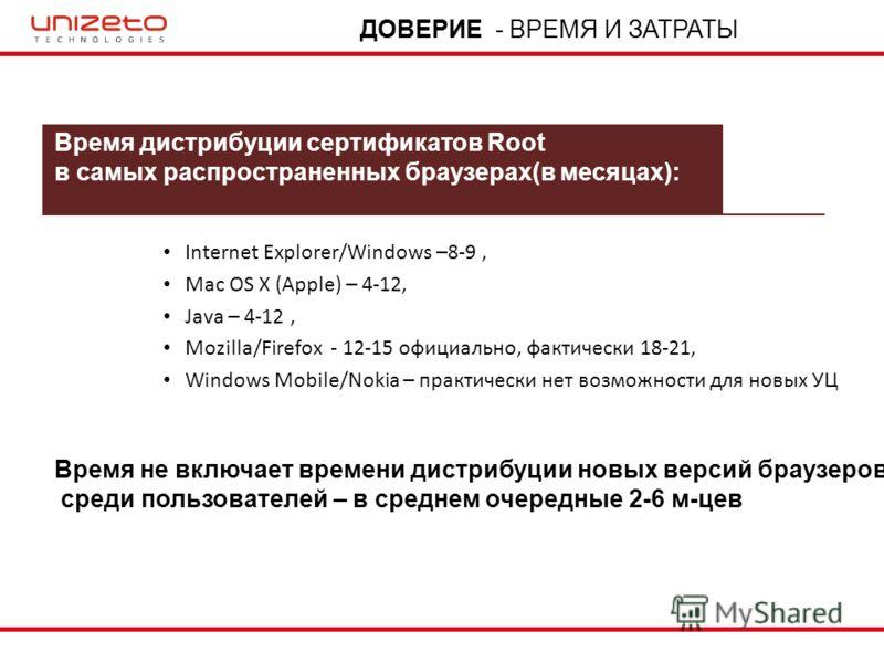 Internet Explorer/Windows –8-9, Mac OS X (Apple) – 4-12, Java – 4-12, Mozilla/Firefox - 12-15 официально, фактически 18-21, Windows Mobile/Nokia – практически нет возможности для новых УЦ Время дистрибуции сертификатов Root в самых распространенных б