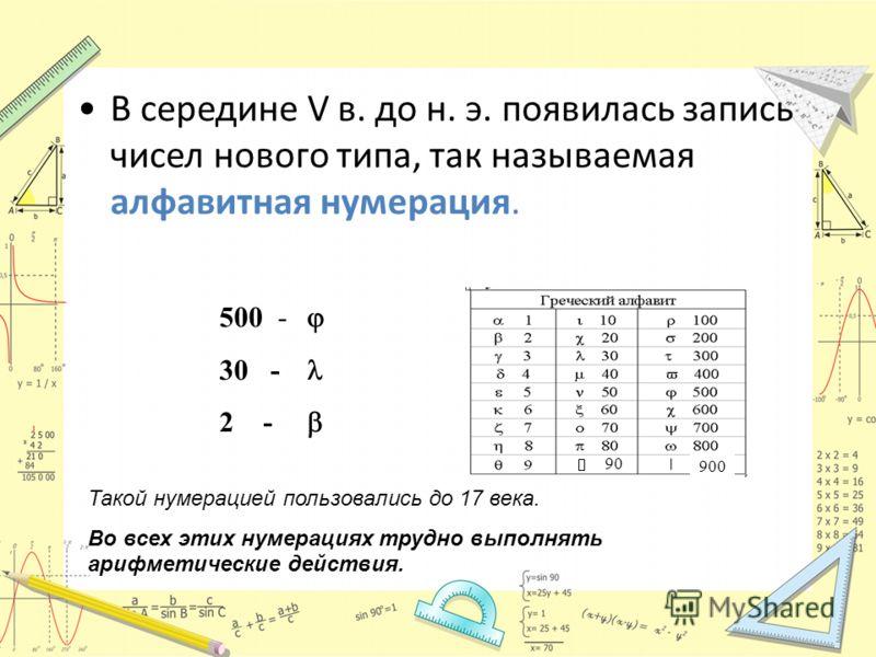 В середине V в. до н. э. появилась запись чисел нового типа, так называемая алфавитная нумерация. 90 900 500 - 30 - 2 - Такой нумерацией пользовались до 17 века. Во всех этих нумерациях трудно выполнять арифметические действия.