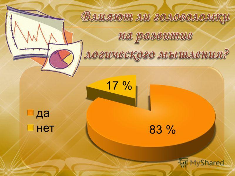 83 % 17 %