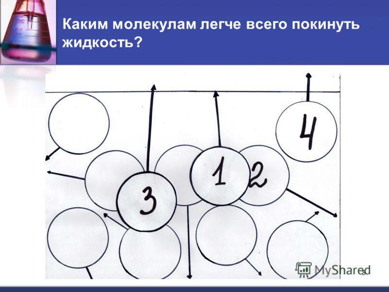 Физика-Первое Сентября 23/2010 Каким молекулам легче всего покинуть жидкость? 8