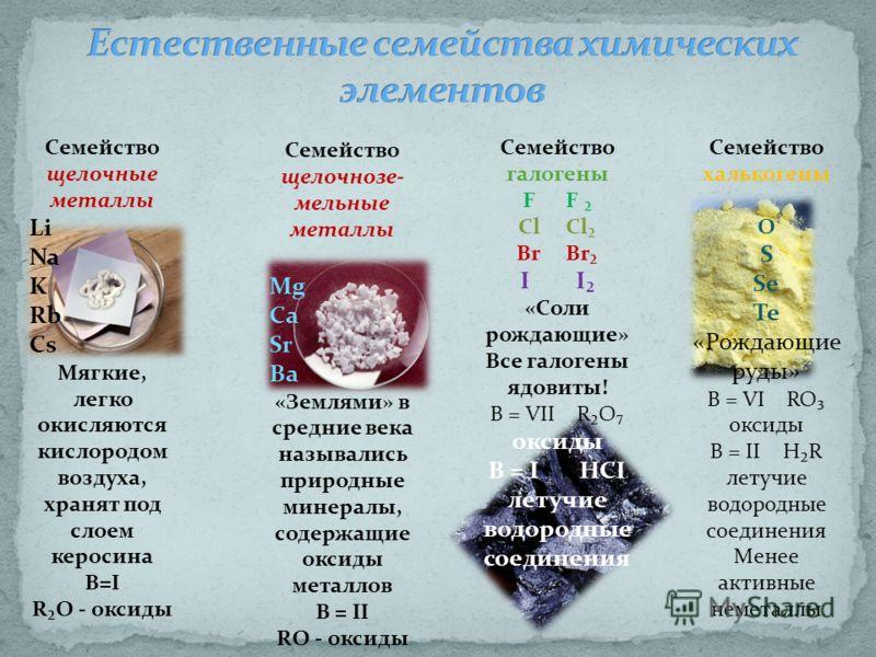 Семейство щелочные металлы Li Na K Rb Cs Мягкие, легко окисляются кислородом воздуха, хранят под слоем керосина В=I RO - оксиды Семейство щелочнозе- мельные металлы Mg Ca Sr Ba «Землями» в средние века назывались природные минералы, содержащие оксиды