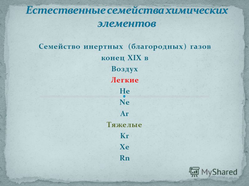 Семейство инертных (благородных) газов конец XIX в Воздух Легкие He Ne Ar Тяжелые Kr Xe Rn