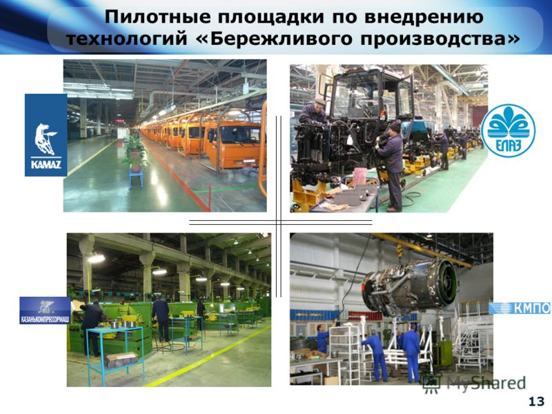 Пилотные площадки по внедрению технологий «Бережливого производства» 13